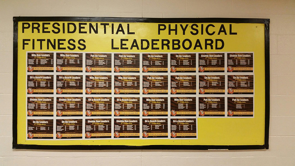 Presidential Fitness Leader Board